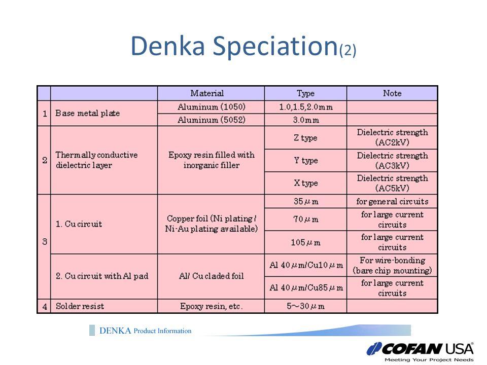 Denka Speciation (2)