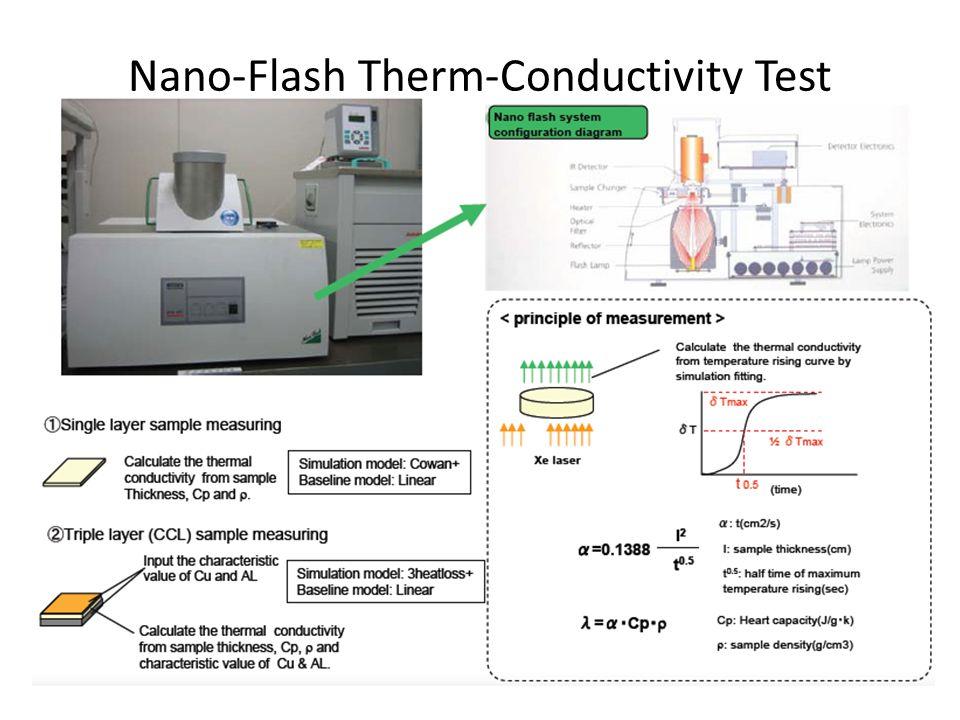 Nano-Flash Therm-Conductivity Test