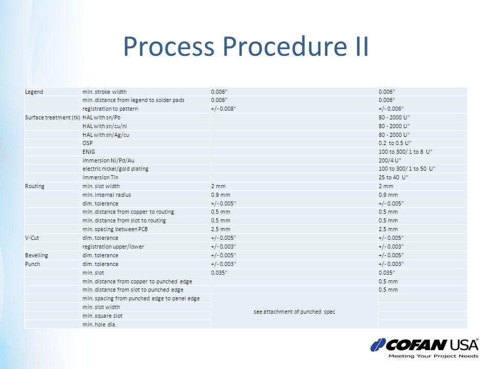 Process Procedure II Legendmin. stroke width0.006