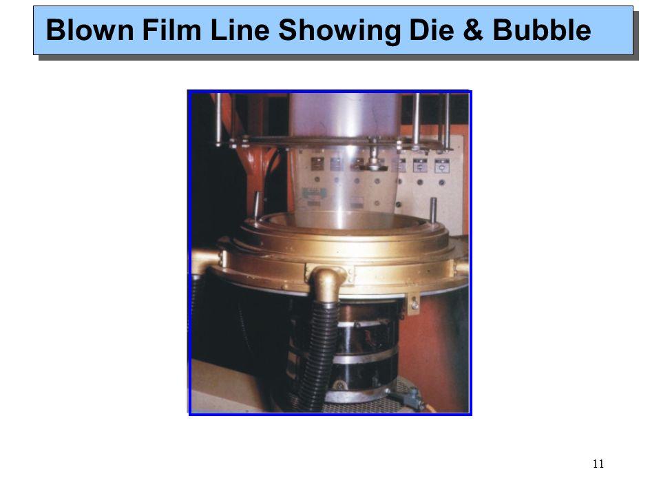 11 Blown Film Line Showing Die & Bubble