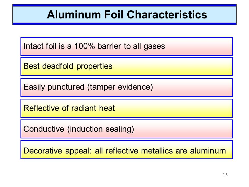 13 Intact foil is a 100% barrier to all gases Best deadfold properties Easily punctured (tamper evidence) Reflective of radiant heat Conductive (induc