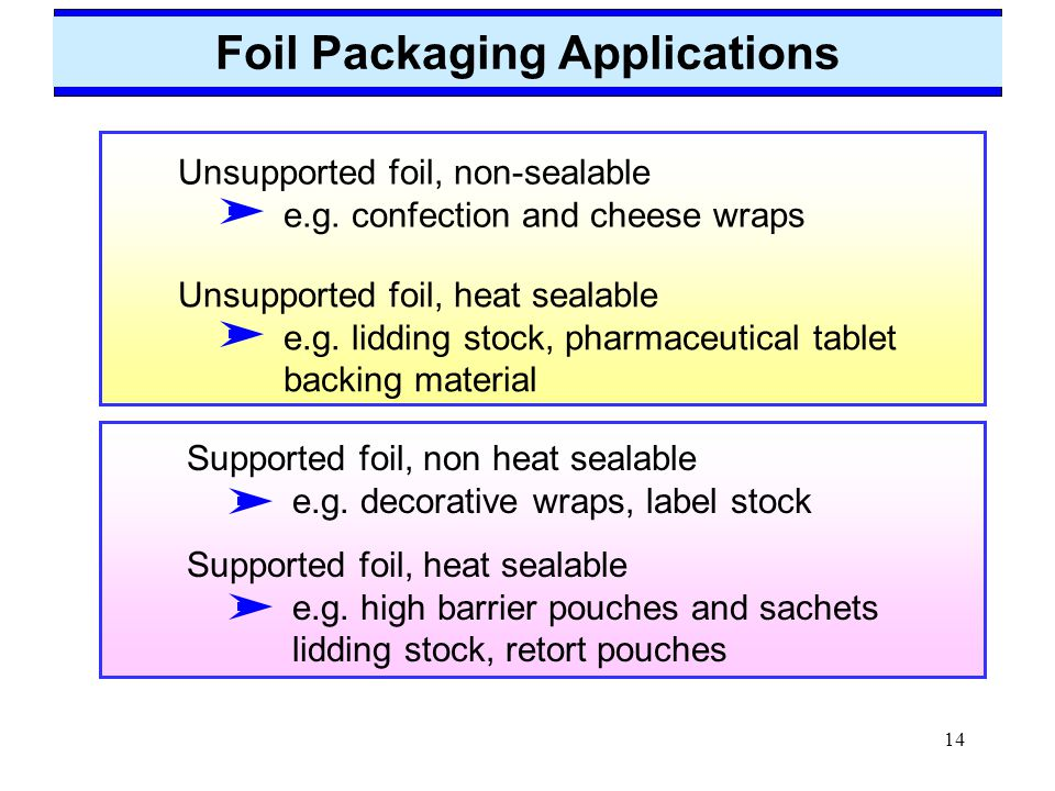 14 Foil Packaging Applications Unsupported foil, non-sealable e.g. confection and cheese wraps Unsupported foil, heat sealable e.g. lidding stock, pha