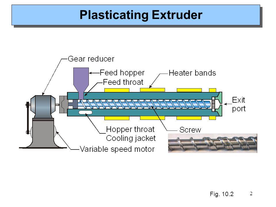 2 Plasticating Extruder Fig. 10.2