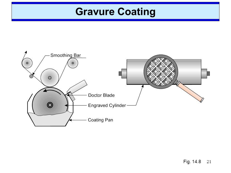 21 Gravure Coating Fig. 14.8