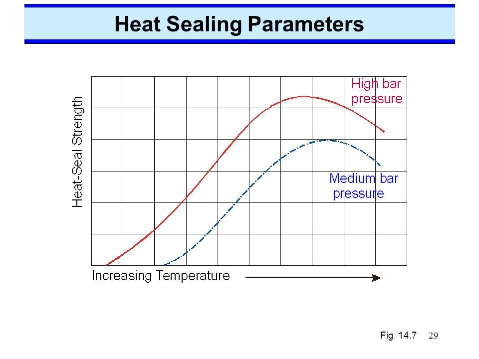 29 Heat Sealing Parameters Fig. 14.7