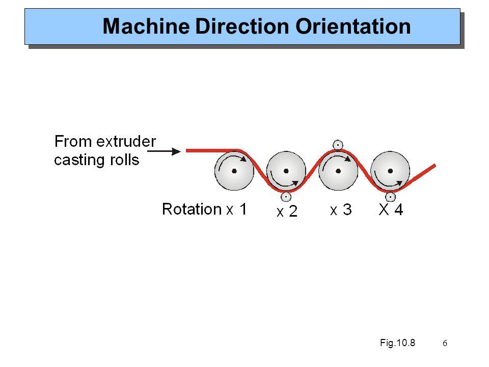 6 Machine Direction Orientation Fig.10.8