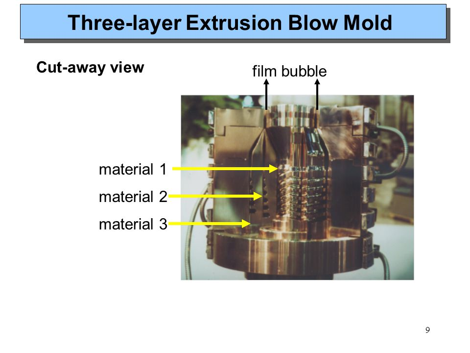 9 Three-layer Extrusion Blow Mold Cut-away view material 1 material 2 material 3 film bubble