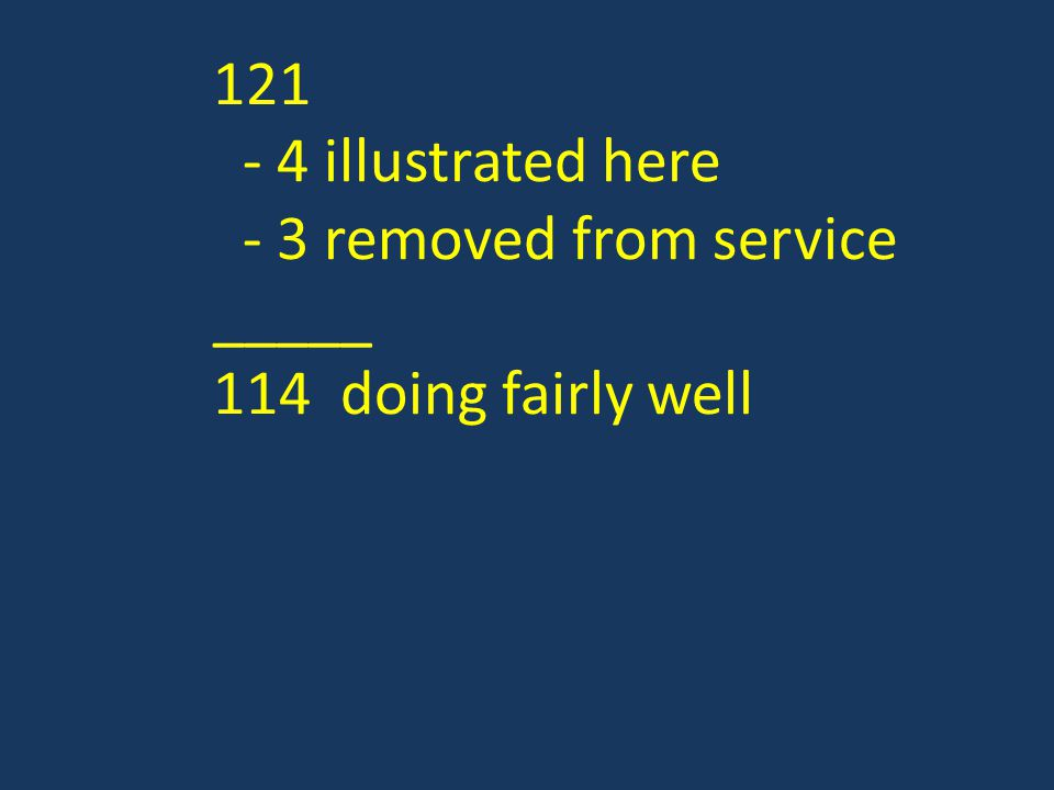 121 - 4 illustrated here - 3 removed from service _____ 114 doing fairly well