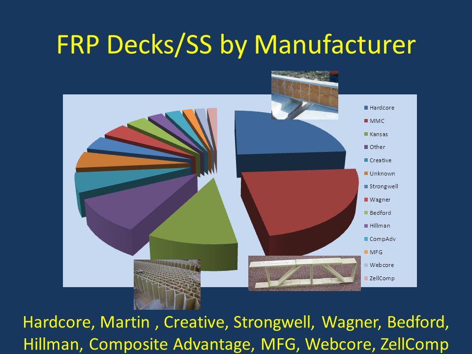 FRP Decks/SS by Manufacturer Hardcore, Martin, Creative, Strongwell, Wagner, Bedford, Hillman, Composite Advantage, MFG, Webcore, ZellComp