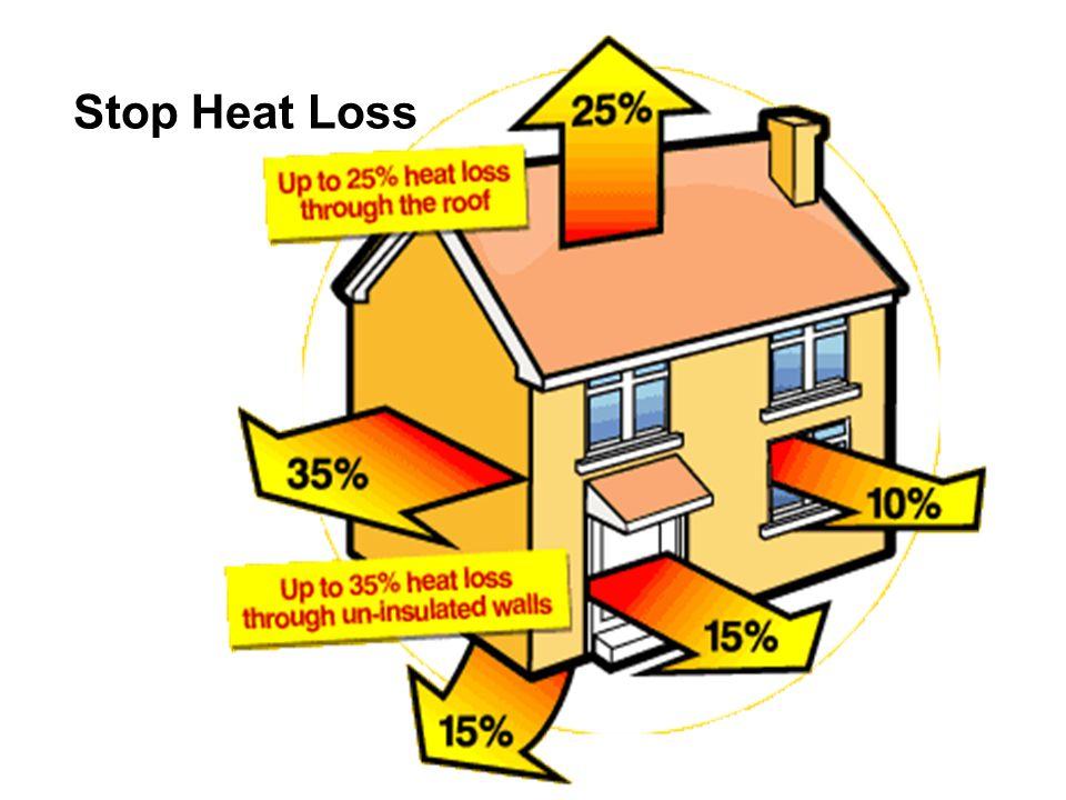 Stop Heat Loss