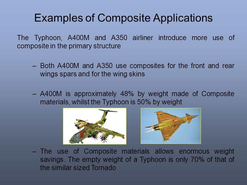 Examples of Composite Applications The Typhoon, A400M and A350 airliner introduce more use of composite in the primary structure –Both A400M and A350