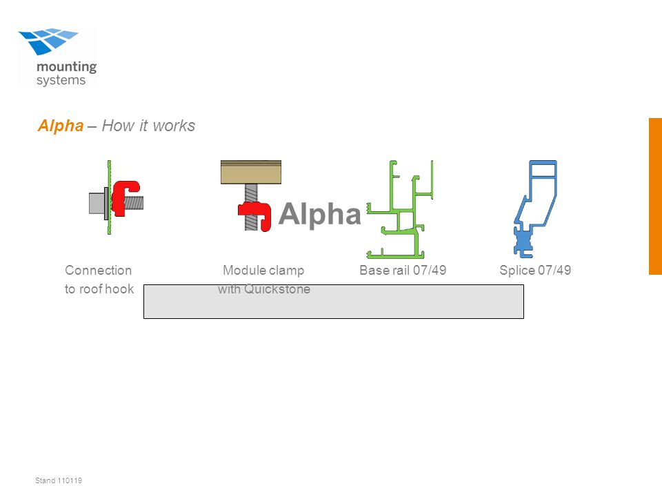 Stand 110119 Alpha – How it works Connection to roof hook Module clamp with Quickstone Base rail 07/49Splice 07/49 Alpha