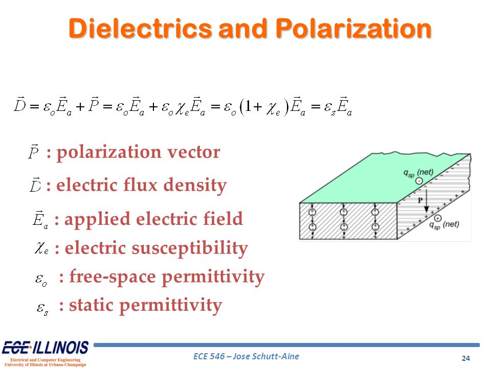 ECE 546 – Jose Schutt-Aine 24 : electric flux density : applied electric field : electric susceptibility : free-space permittivity : static permittivi