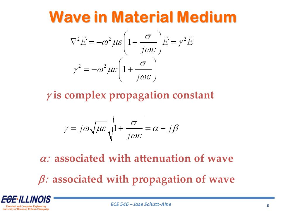 ECE 546 – Jose Schutt-Aine 3 Wave in Material Medium is complex propagation constant associated with attenuation of wave associated with propagation o
