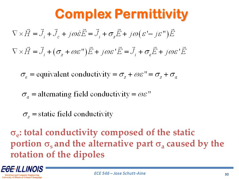 ECE 546 – Jose Schutt-Aine 30 Complex Permittivity e : total conductivity composed of the static portion s and the alternative part a caused by the ro