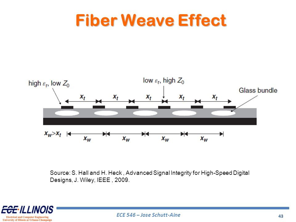 ECE 546 – Jose Schutt-Aine 43 Source: S. Hall and H. Heck, Advanced Signal Integrity for High-Speed Digital Designs, J. Wiley, IEEE, 2009. Fiber Weave