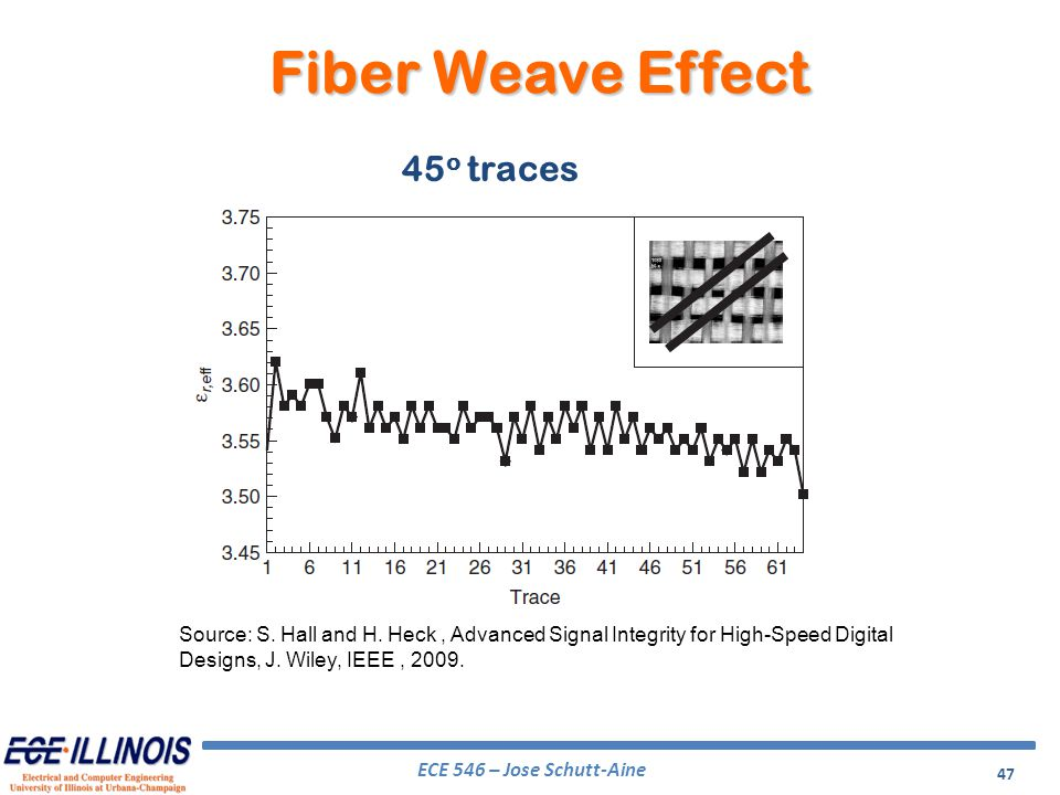 ECE 546 – Jose Schutt-Aine 47 Source: S. Hall and H. Heck, Advanced Signal Integrity for High-Speed Digital Designs, J. Wiley, IEEE, 2009. Fiber Weave