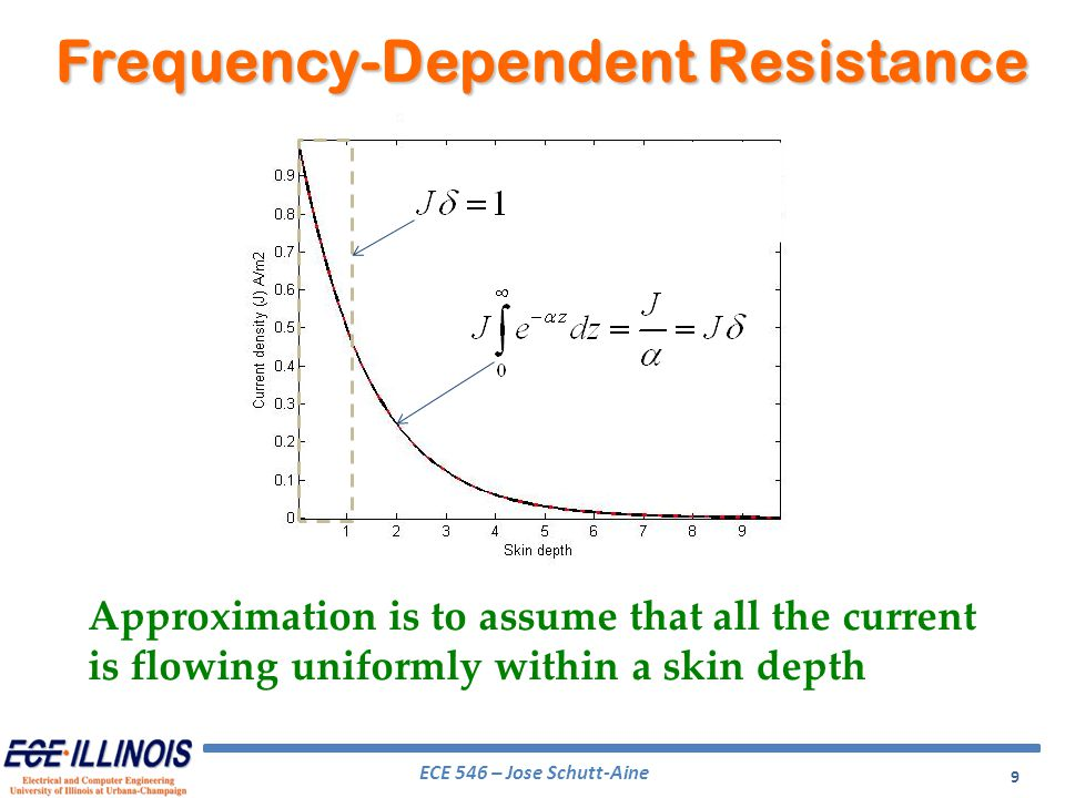 ECE 546 – Jose Schutt-Aine 9 Frequency-Dependent Resistance Approximation is to assume that all the current is flowing uniformly within a skin depth