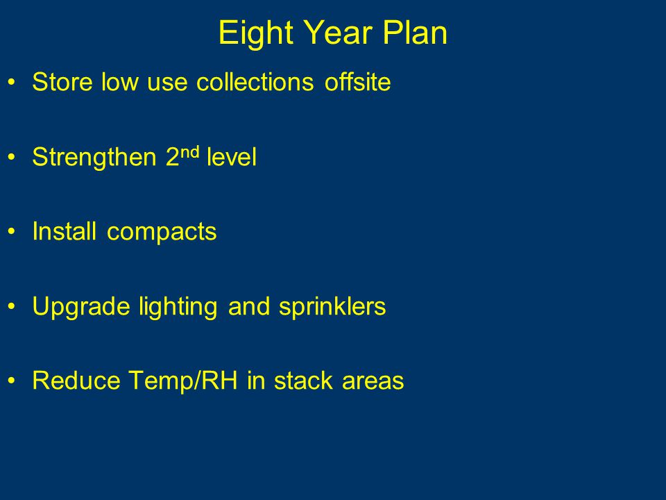 Eight Year Plan Store low use collections offsite Strengthen 2 nd level Install compacts Upgrade lighting and sprinklers Reduce Temp/RH in stack areas Store low use collections offsite Strengthen 2 nd level Install compacts Upgrade lighting and sprinklers Reduce Temp/RH in stack areas