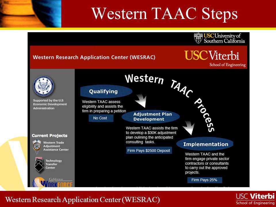 Western Research Application Center (WESRAC) Litmus Test