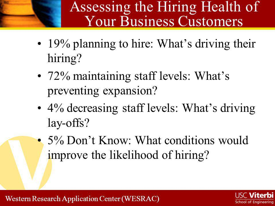 Western Research Application Center (WESRAC) Assessing the Hiring Health of Your Business Customers 19% planning to hire: Whats driving their hiring?