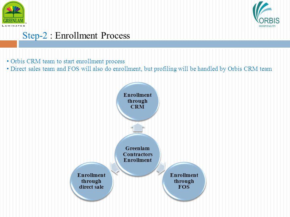 Step-2 : Enrollment Process Greenlam Contractors Enrollment Enrollment through CRM Enrollment through FOS Enrollment through direct sale Orbis CRM tea