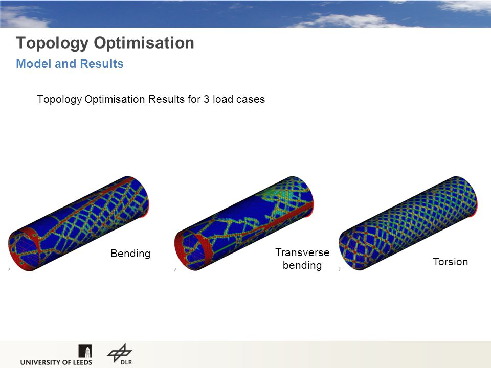 Topology Optimisation Results for 3 load cases Topology Optimisation Model and Results Bending Torsion Transverse bending