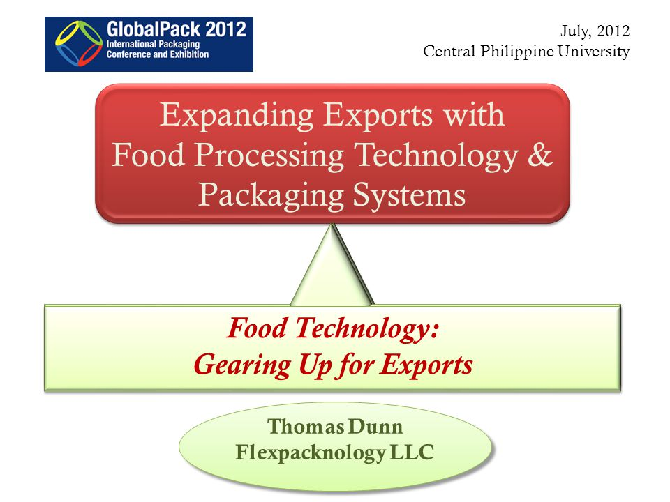 Case Study: II Global Fresh Foods (US pat No. 8,187,653 )