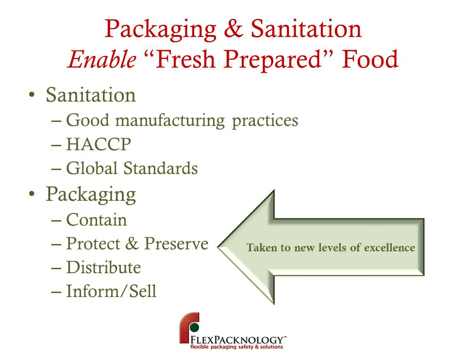 Packaging & Sanitation Enable Fresh Prepared Food Sanitation – Good manufacturing practices – HACCP – Global Standards Packaging – Contain – Protect &