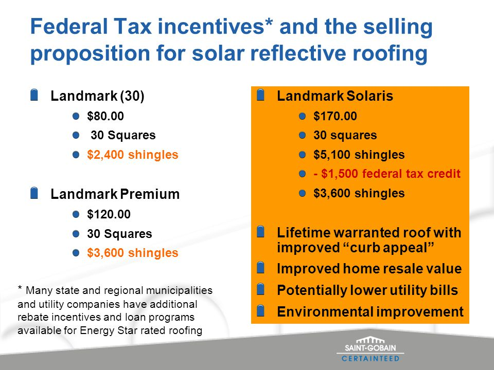 Federal Tax incentives* and the selling proposition for solar reflective roofing Landmark (30) $80.00 30 Squares $2,400 shingles Landmark Premium $120.00 30 Squares $3,600 shingles Landmark Solaris $170.00 30 squares $5,100 shingles - $1,500 federal tax credit $3,600 shingles Lifetime warranted roof with improved curb appeal Improved home resale value Potentially lower utility bills Environmental improvement * Many state and regional municipalities and utility companies have additional rebate incentives and loan programs available for Energy Star rated roofing