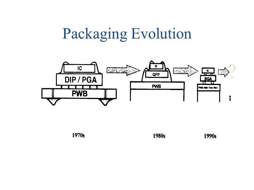 Packaging Evolution ?