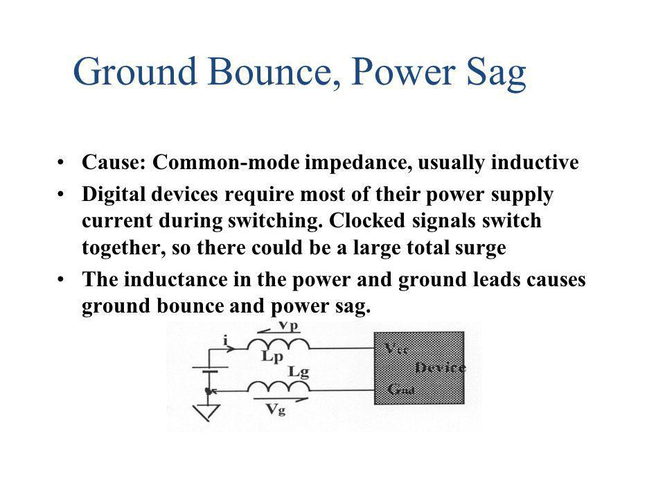 Ground Bounce, Power Sag Cause: Common-mode impedance, usually inductive Digital devices require most of their power supply current during switching.