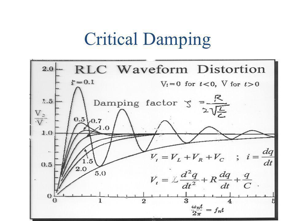 Critical Damping