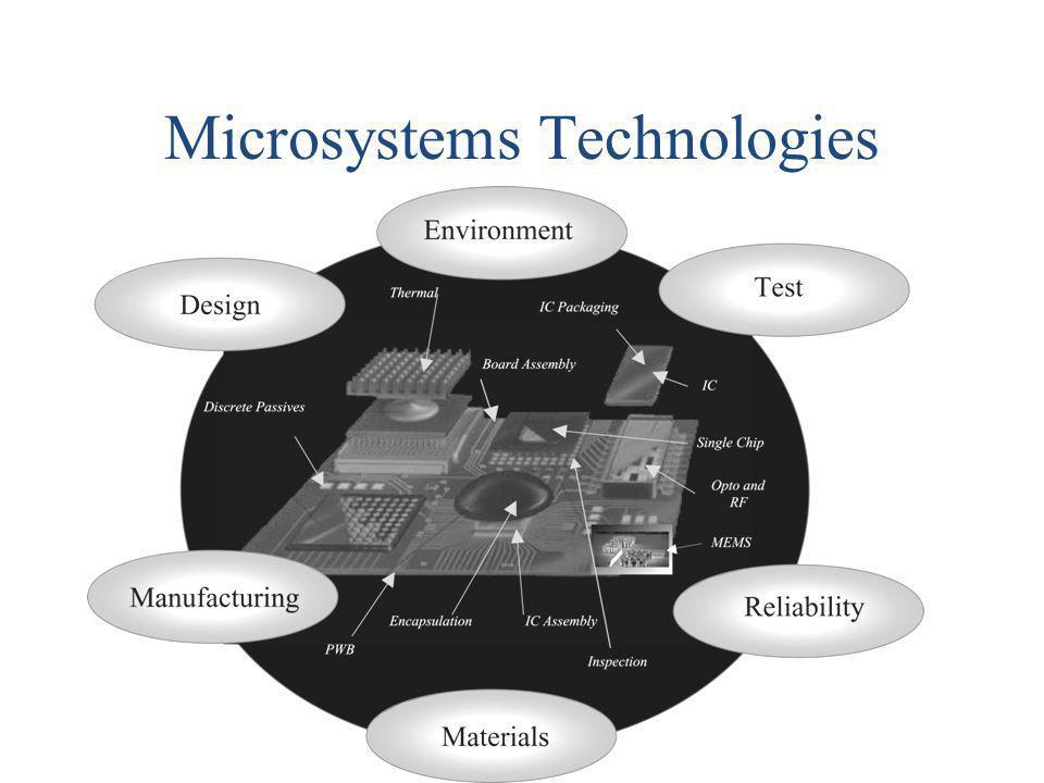 Microsystems Technologies