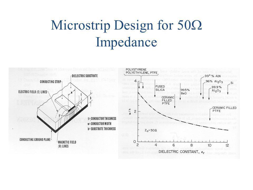 Microstrip Design for 50 Impedance