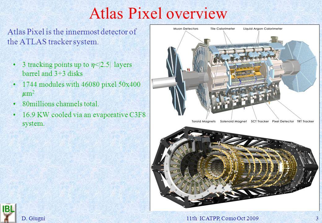 Atlas Pixel overview Atlas Pixel is the innermost detector of the ATLAS tracker system.