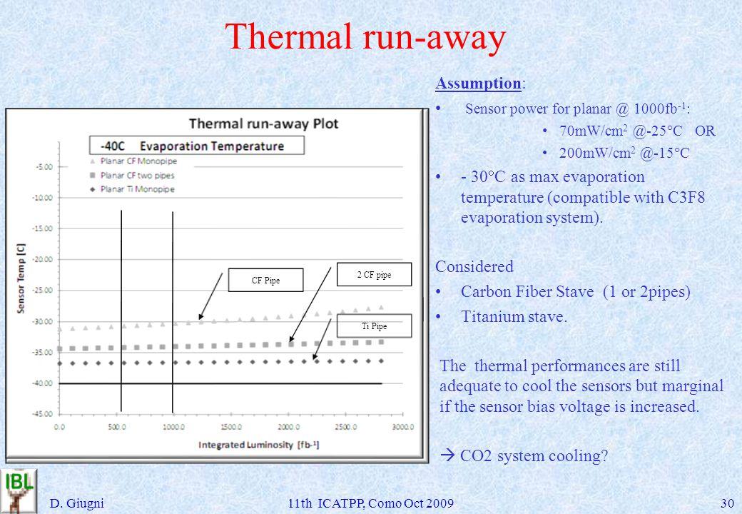 Thermal run-away D.