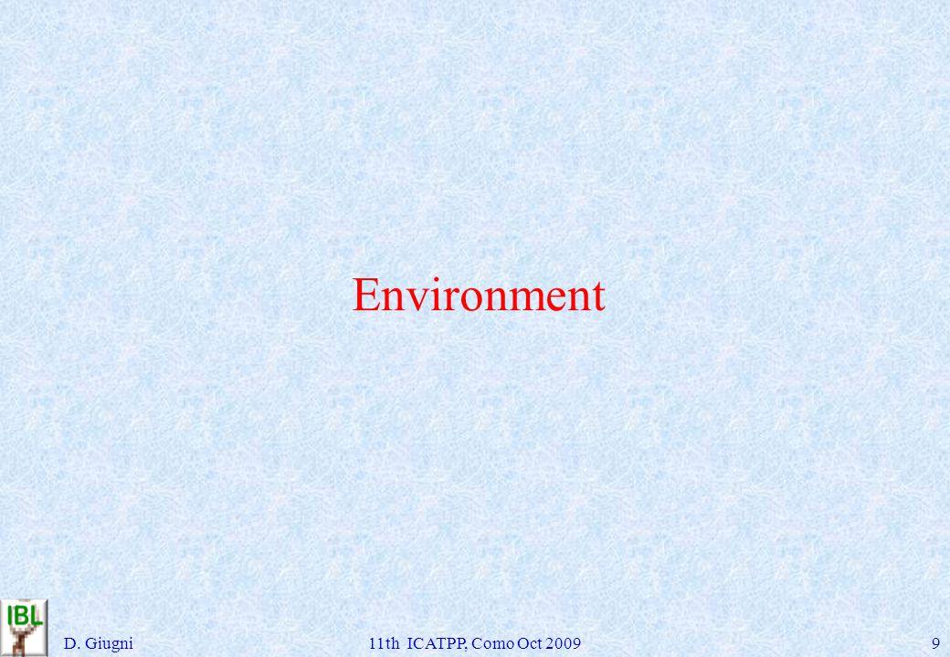 Environment D. Giugni11th ICATPP, Como Oct 20099