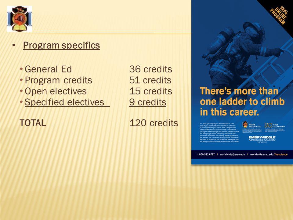 Program specifics General Ed 36 credits Program credits 51 credits Open electives 15 credits Specified electives 9 credits TOTAL 120 credits