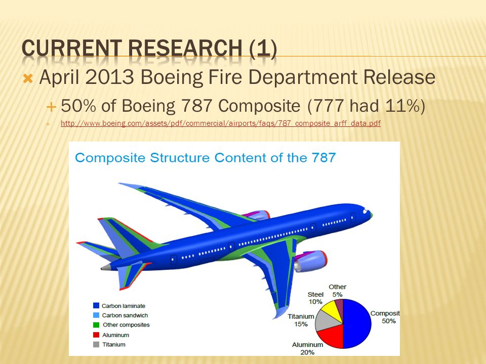 Boeing April 2013 Release: Composites do not hinder firefighting Cutting through the Carbon Laminate Fuselage is easily accomplished Composites do not aid in the spread of fire Composite fuselage has longer burn time than aluminum AND transfers heat at a slower rate than aluminum