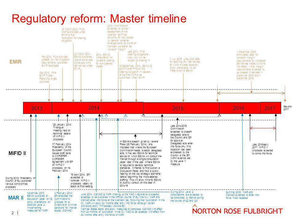 Regulatory reform: Master timeline During 2013: Presidency of Council of EU published various compromise proposals EMIR MiFID II 2013 2014 2015 2016 1