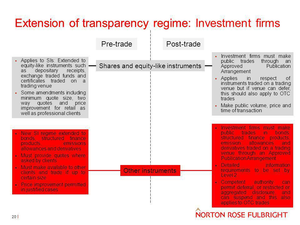 Extension of transparency regime Investment firmsExtension of transparency regime: Shares and equity-like instruments Pre-tradePost-trade Other instruments Applies to SIs: Extended to equity-like instruments such as depositary receipts, exchange traded funds and certificates traded on a trading venue Some amendments including minimum quote size, two way quotes and price improvement for retail as well as professional clients Investment firms must make public trades through an Approved Publication Arrangement Applies in respect of instruments traded on a trading venue but if venue can defer, this should also apply to OTC trades Make public volume, price and time of transaction New SI regime extended to bonds, structured finance products, emissions allowances and derivatives Must provide quotes where asked by clients Must make available to other clients and trade if up to certain size Price improvement permitted in justified cases Investment firms must make public trades in bonds, structured finance products, emission allowances and derivatives traded on a trading venue through an Approved Publication Arrangement Detailed information requirements to be set by Level 2 Competent authority can permit deferral, or restricted or aggregated disclosure, and can suspend and this also applies to OTC trades 20