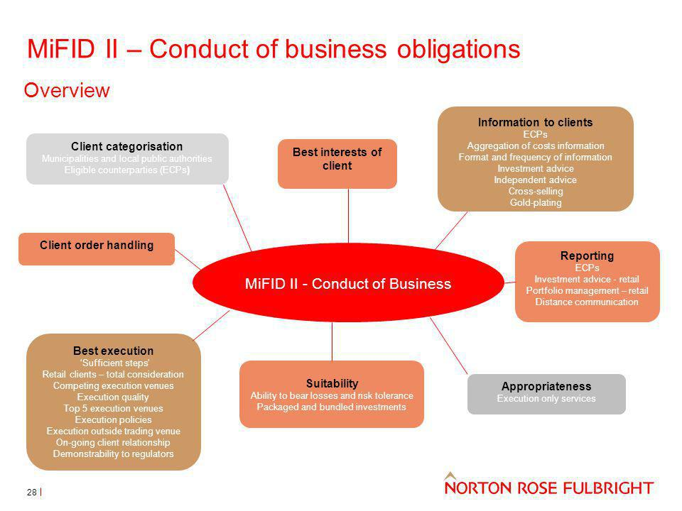 MiFID II – Conduct of business obligations Overview MiFID II - Conduct of Business Client categorisation Municipalities and local public authorities Eligible counterparties (ECPs) Best interests of client Information to clients ECPs Aggregation of costs information Format and frequency of information Investment advice Independent advice Cross-selling Gold-plating Best execution Sufficient steps Retail clients – total consideration Competing execution venues Execution quality Top 5 execution venues Execution policies Execution outside trading venue On-going client relationship Demonstrability to regulators Client order handling Suitability Ability to bear losses and risk tolerance Packaged and bundled investments Appropriateness Execution only services Reporting ECPs Investment advice - retail Portfolio management – retail Distance communication 28