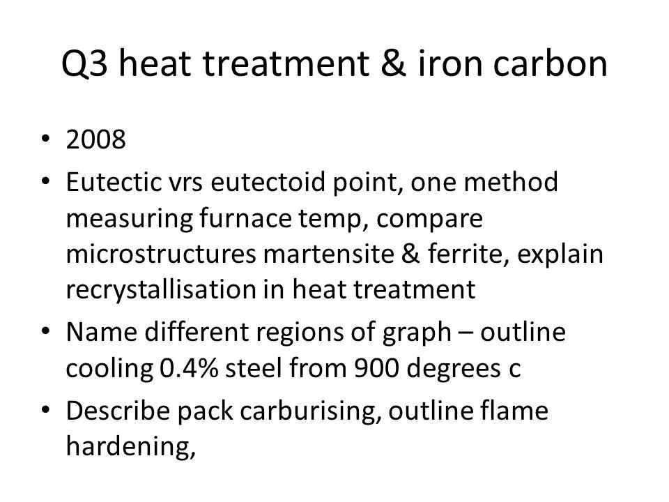 Q3 heat treatment & iron carbon 2008 Eutectic vrs eutectoid point, one method measuring furnace temp, compare microstructures martensite & ferrite, ex