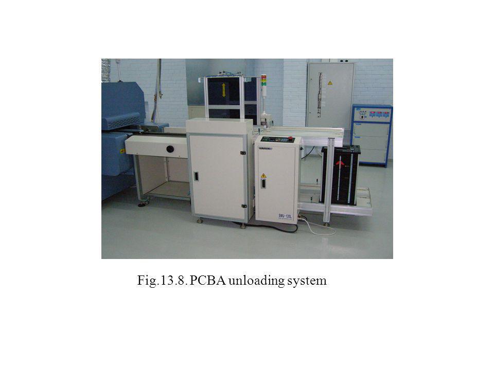 Fig.13.8. PCBA unloading system