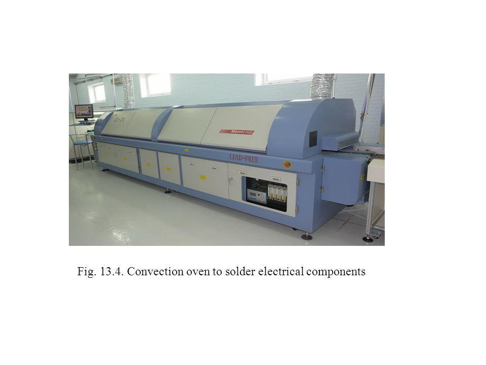 Fig. 13.4. Convection oven to solder electrical components