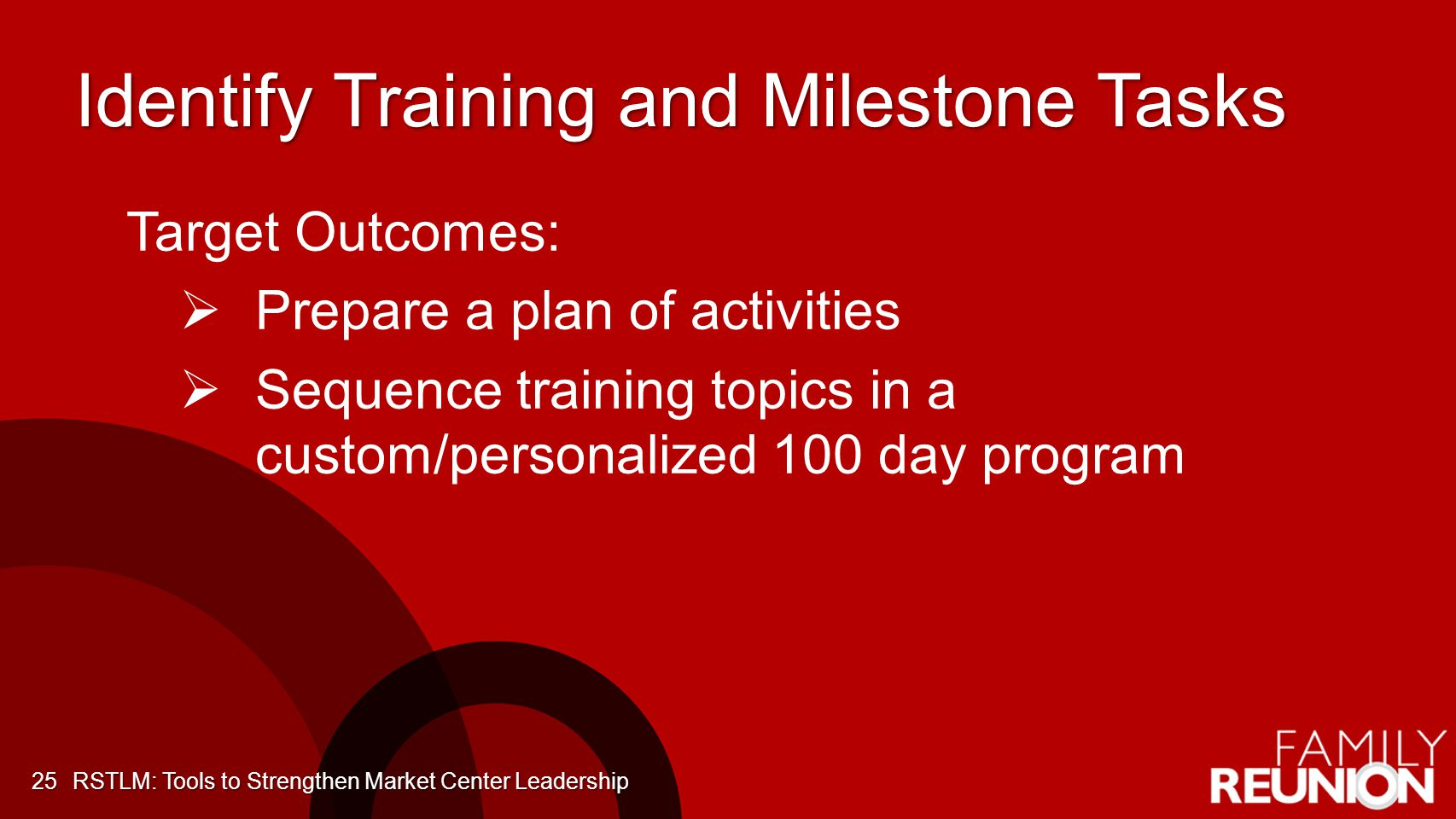 Identify Training and Milestone Tasks 25 Target Outcomes: Prepare a plan of activities Sequence training topics in a custom/personalized 100 day program RSTLM: Tools to Strengthen Market Center Leadership