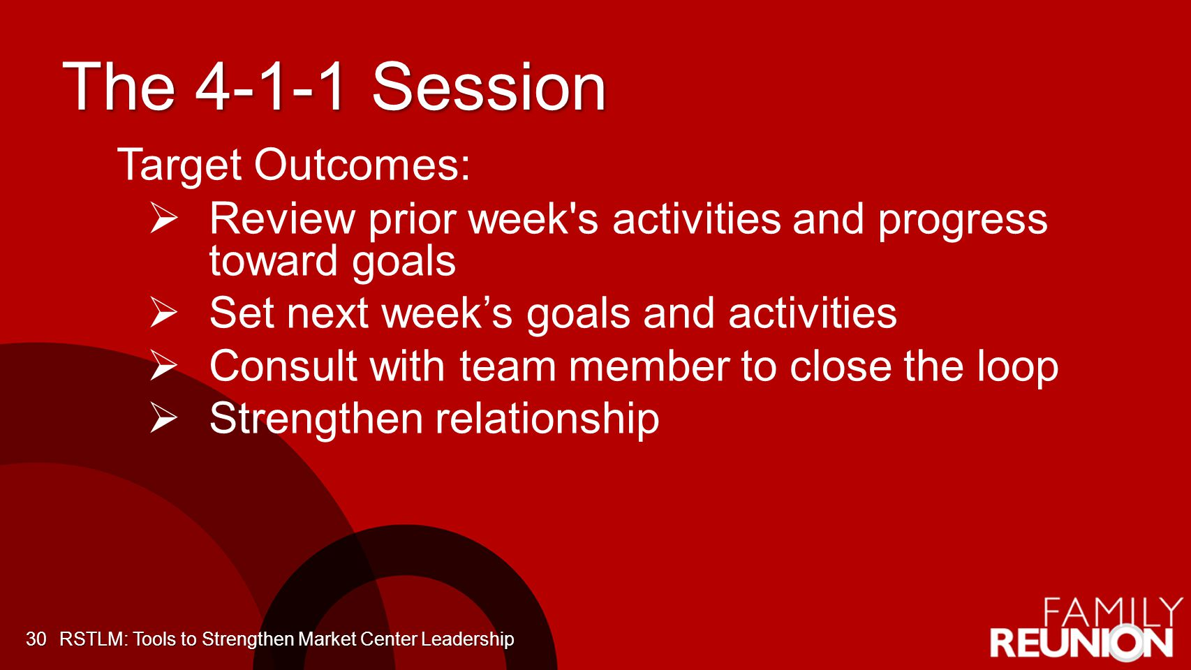 The 4-1-1 Session 30 Target Outcomes: Review p rior week's activities and progress toward goals Set next weeks goals and activities Consult with team