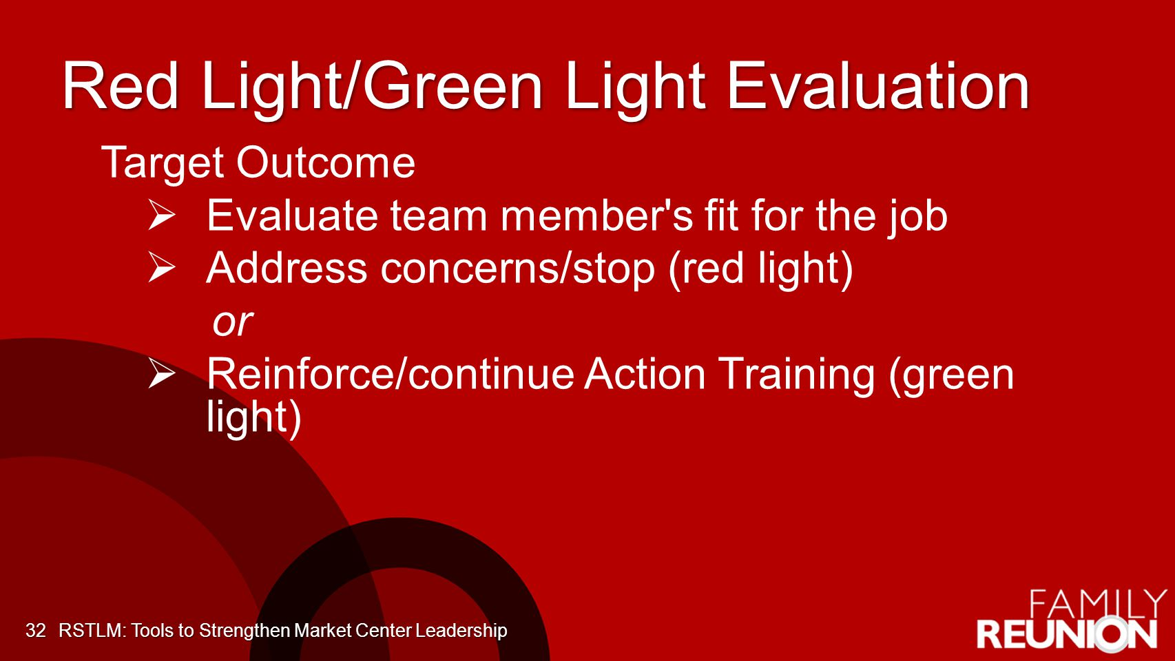 Red Light/Green Light Evaluation 32 Target Outcome Evaluate team member's fit for the job Address concerns/stop (red light) or Reinforce/continue Acti