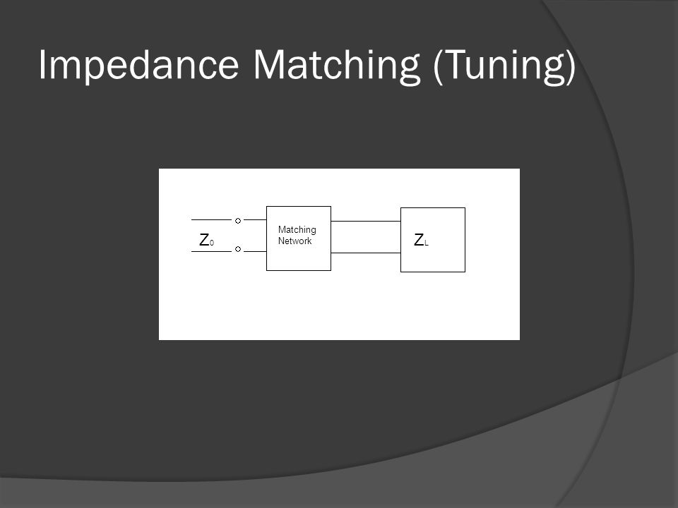 Impedance Matching (Tuning) Z0Z0 ZLZL Matching Network